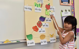 Murdy's Vietnamese Dual Language Program is Successful - article thumnail image